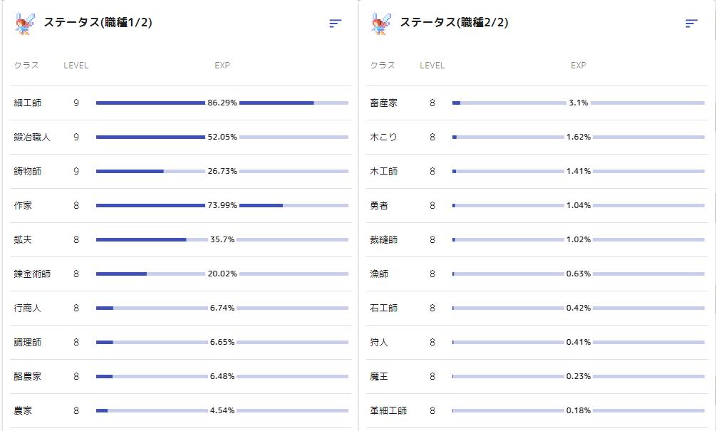 19%2002%2014%2019%2056